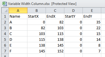 Excel data for variable width column chart