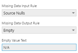 Indicate N/A for Empty Value Text