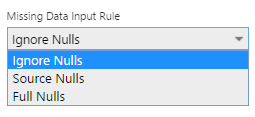 Missing Data Input Rule