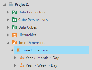 Default time dimension with two time hierarchies
