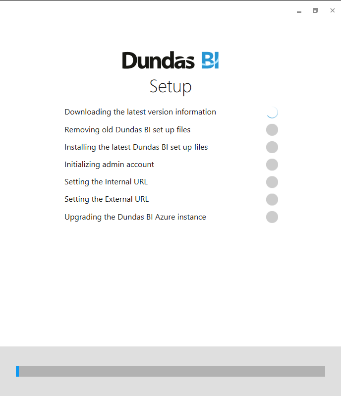 The Dundas BI Azure being setup.