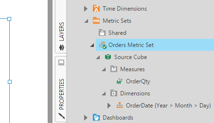 Promoted metric set appears in the Metric Sets folder