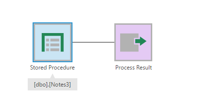 Create a data cube using the stored procedure