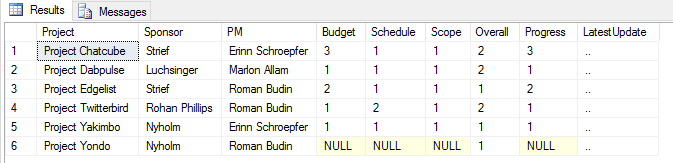SQL database table